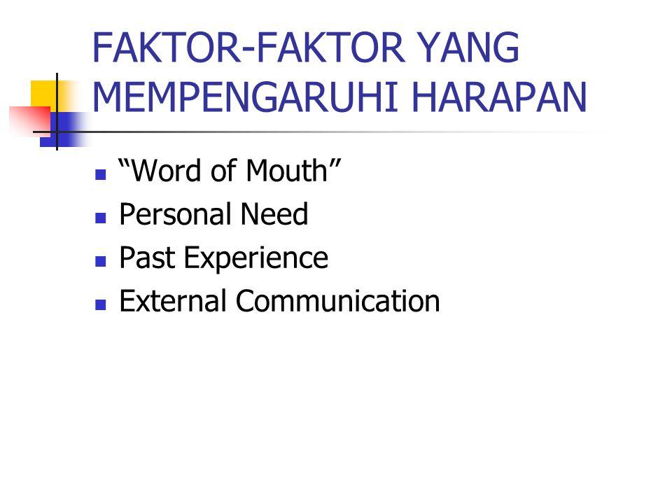 FAKTOR-FAKTOR YANG MEMPENGARUHI HARAPAN