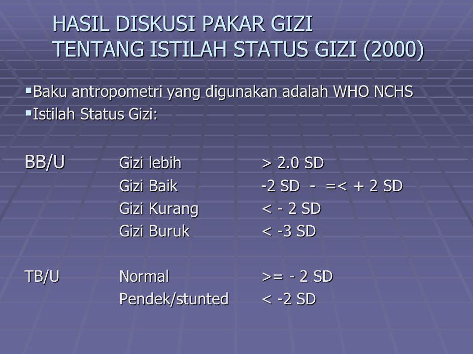 HASIL DISKUSI PAKAR GIZI TENTANG ISTILAH STATUS GIZI (2000)