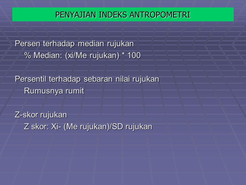 PENYAJIAN INDEKS ANTROPOMETRI