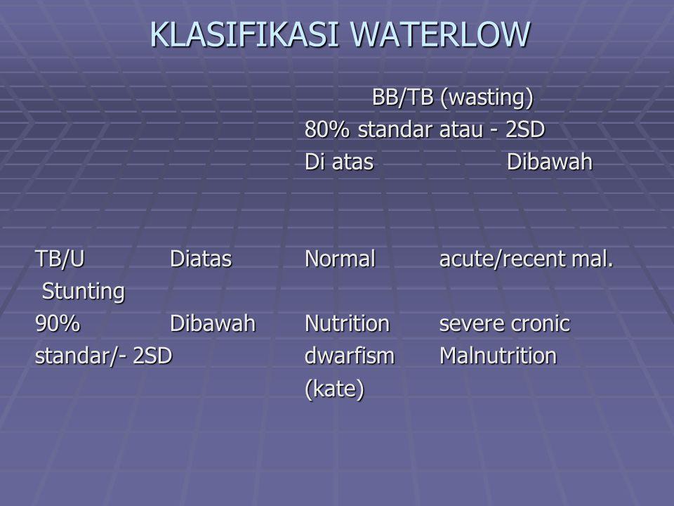 KLASIFIKASI WATERLOW BB/TB (wasting) 80% standar atau - 2SD