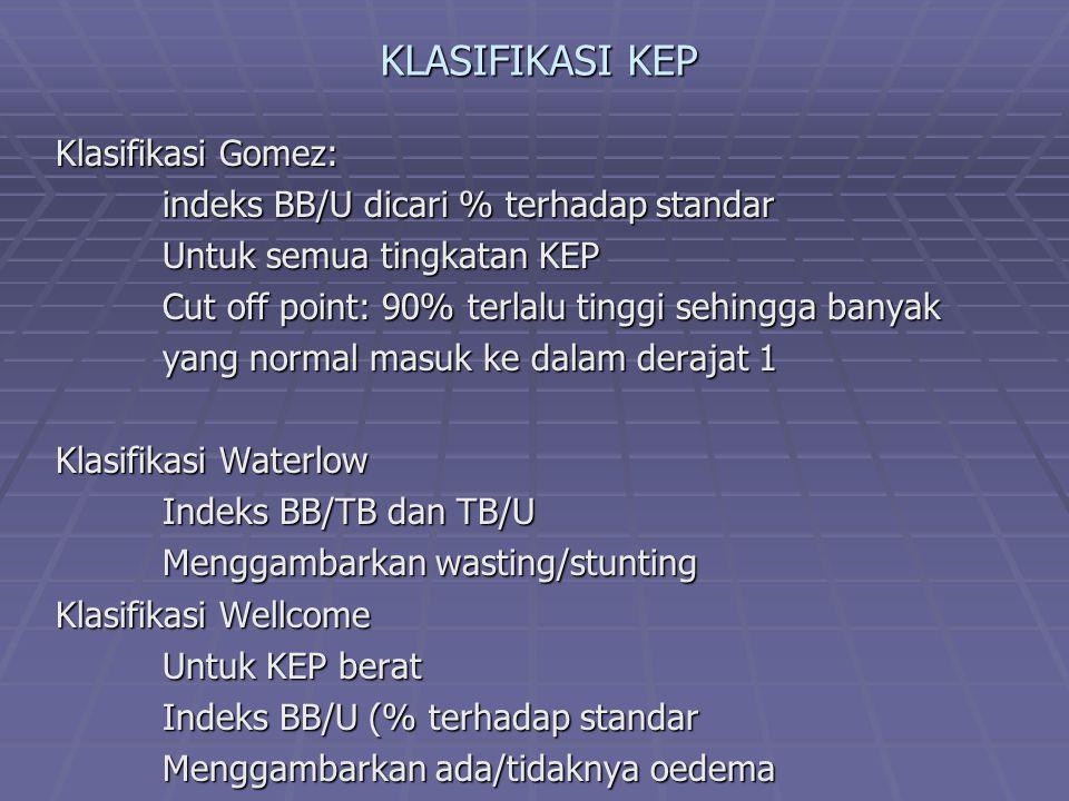 KLASIFIKASI KEP Klasifikasi Gomez: