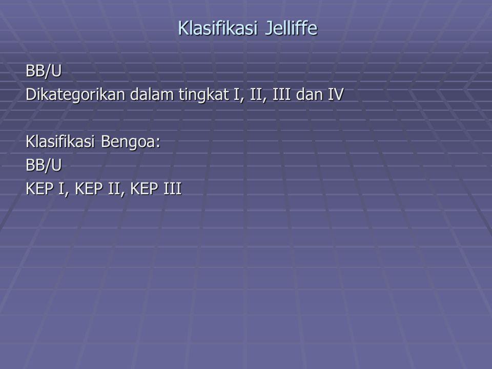 Klasifikasi Jelliffe BB/U