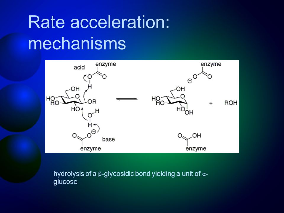 Rate acceleration: mechanisms