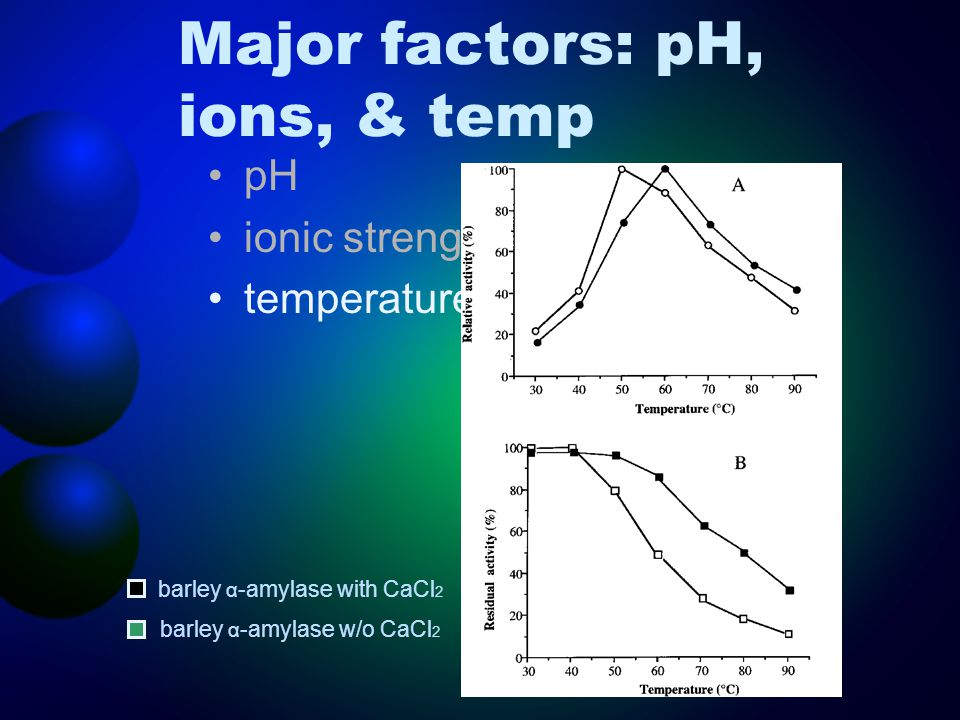 Major factors: pH, ions, & temp