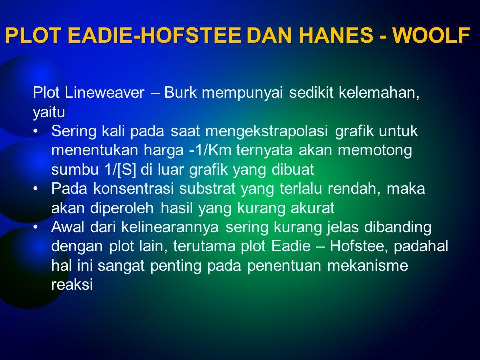PLOT EADIE-HOFSTEE DAN HANES - WOOLF