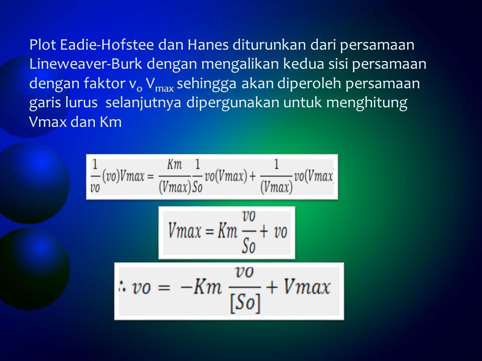 Plot Eadie-Hofstee dan Hanes diturunkan dari persamaan Lineweaver-Burk dengan mengalikan kedua sisi persamaan dengan faktor vo Vmax sehingga akan diperoleh persamaan garis lurus selanjutnya dipergunakan untuk menghitung Vmax dan Km
