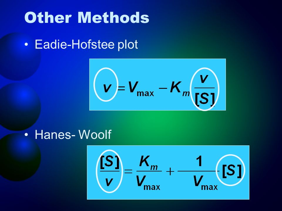Other Methods Eadie-Hofstee plot Hanes- Woolf