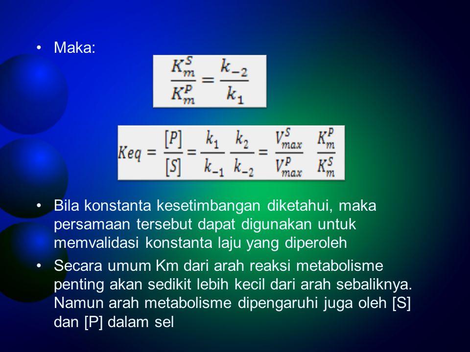 Maka: Bila konstanta kesetimbangan diketahui, maka persamaan tersebut dapat digunakan untuk memvalidasi konstanta laju yang diperoleh.