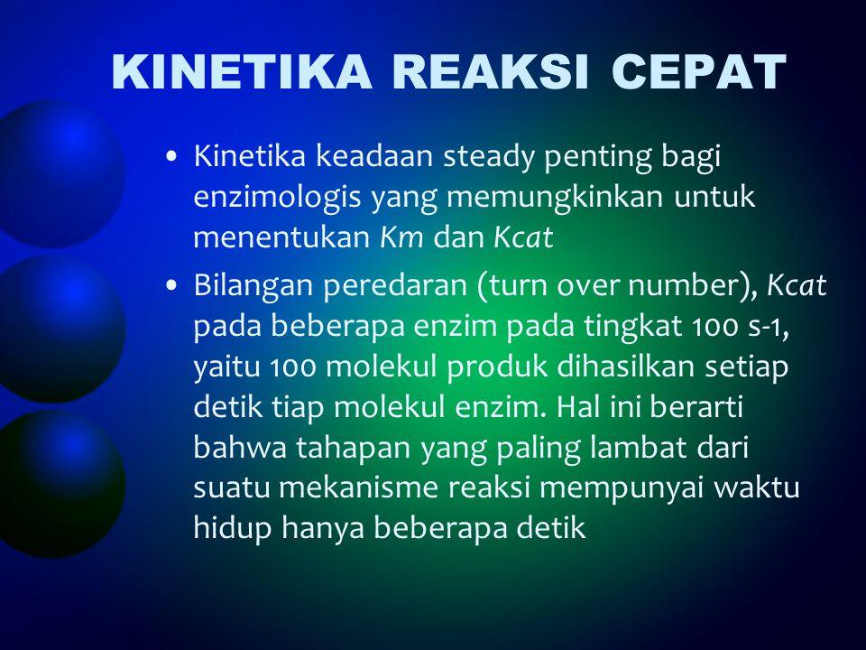 KINETIKA REAKSI CEPAT Kinetika keadaan steady penting bagi enzimologis yang memungkinkan untuk menentukan Km dan Kcat.