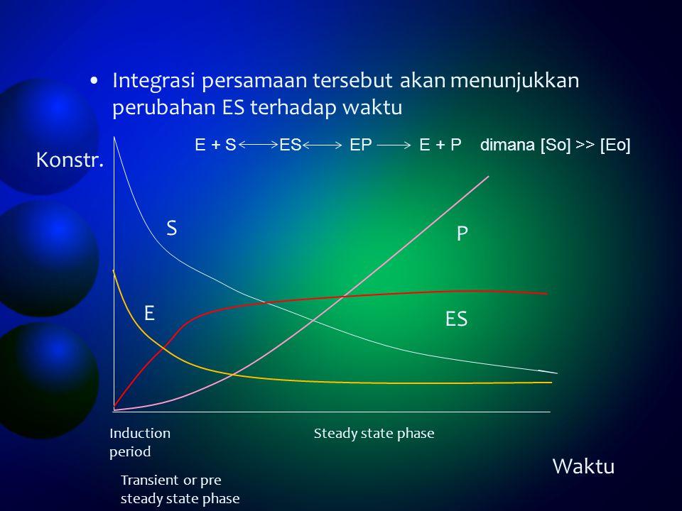 Integrasi persamaan tersebut akan menunjukkan perubahan ES terhadap waktu