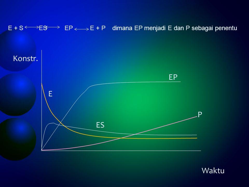 E + S ES EP E + P dimana EP menjadi E dan P sebagai penentu