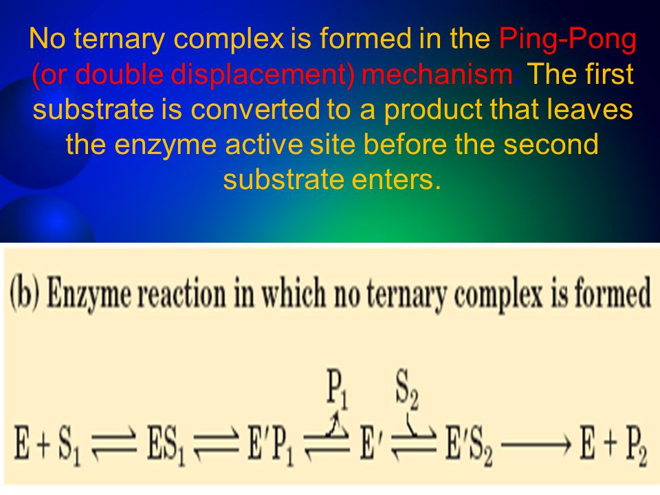No ternary complex is formed in the Ping-Pong (or double displacement) mechanism: The first substrate is converted to a product that leaves the enzyme active site before the second substrate enters.