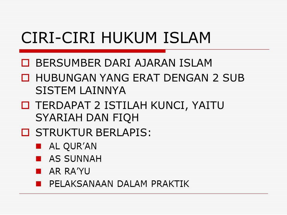 CIRI-CIRI HUKUM ISLAM BERSUMBER DARI AJARAN ISLAM