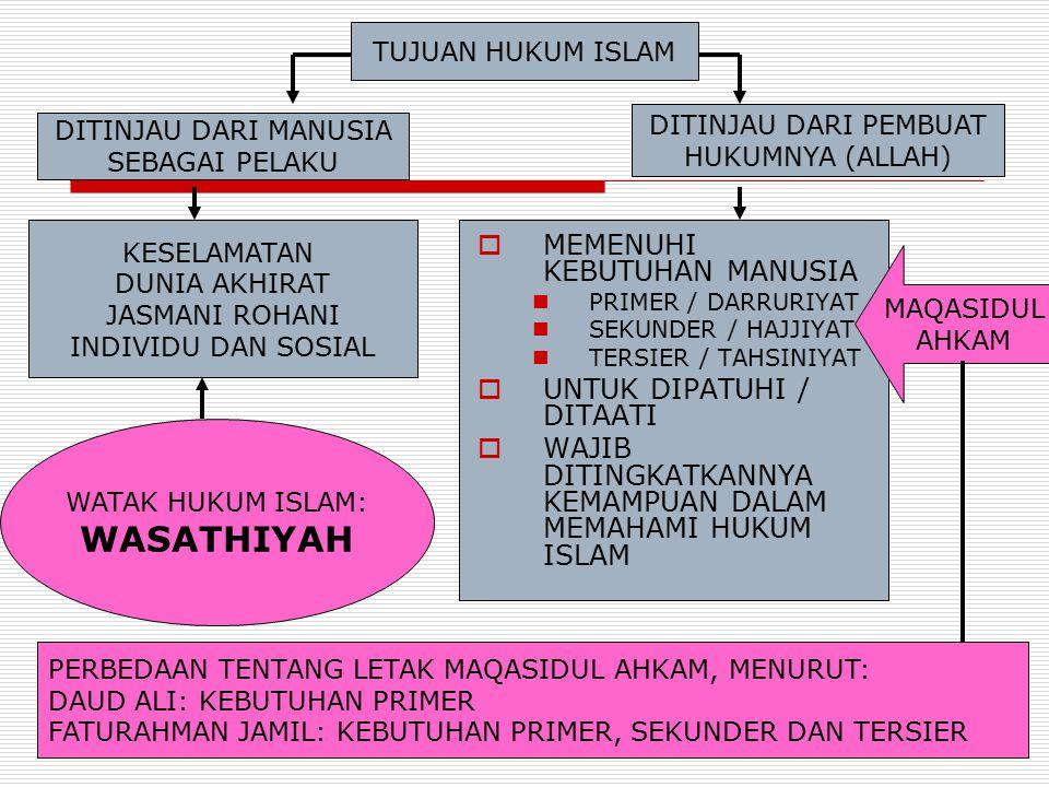 WASATHIYAH MEMENUHI KEBUTUHAN MANUSIA UNTUK DIPATUHI / DITAATI