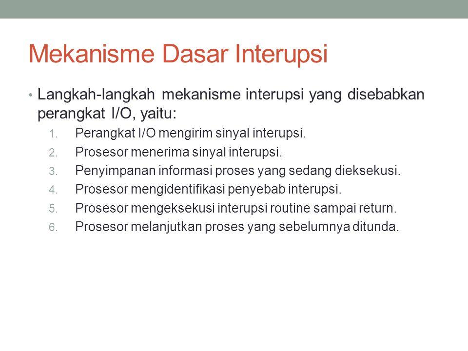Mekanisme Dasar Interupsi