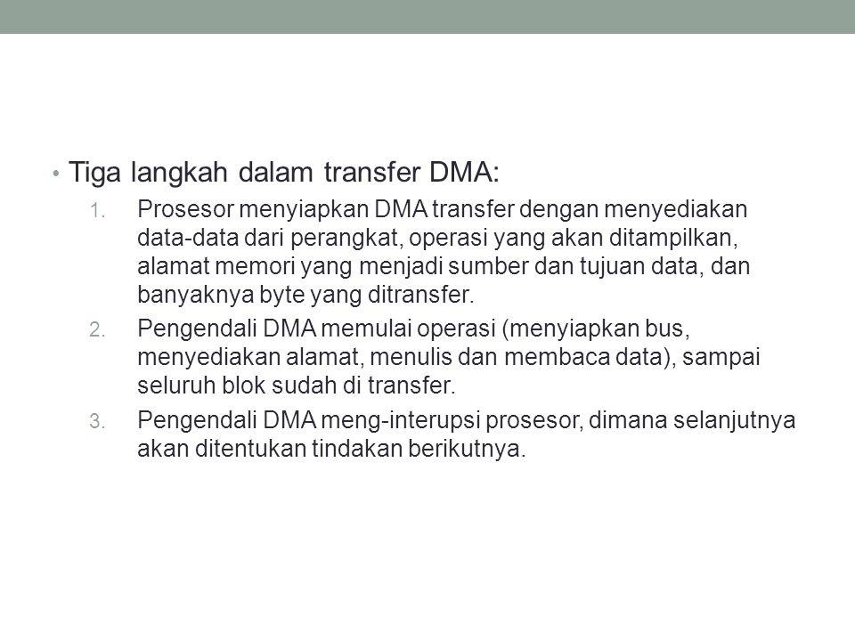 Tiga langkah dalam transfer DMA: