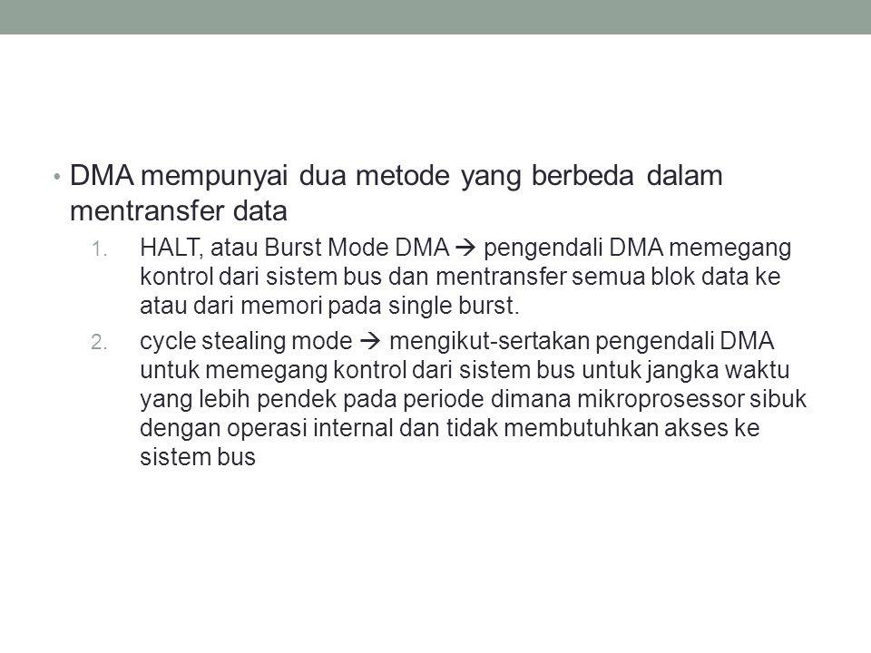 DMA mempunyai dua metode yang berbeda dalam mentransfer data