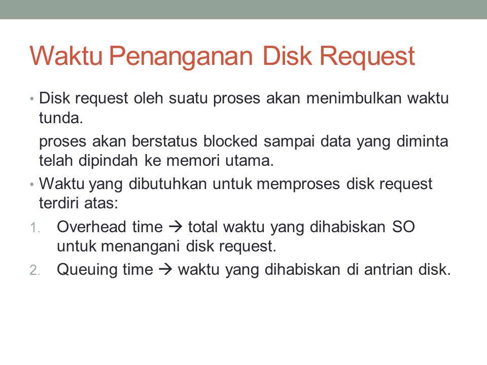 Waktu Penanganan Disk Request