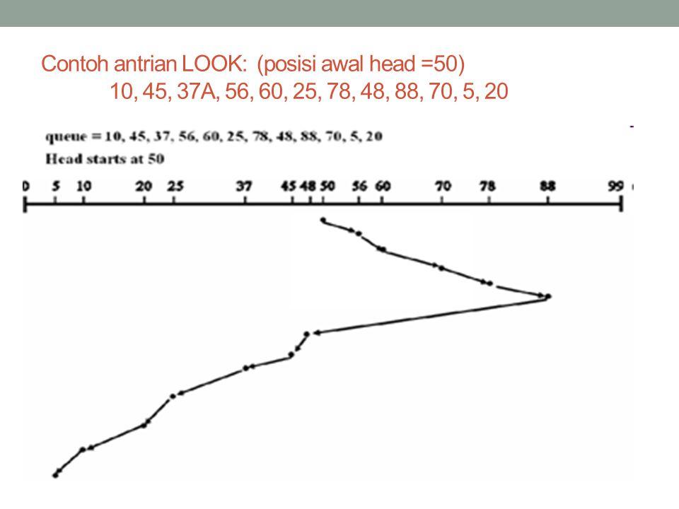 Contoh antrian LOOK: (posisi awal head =50)