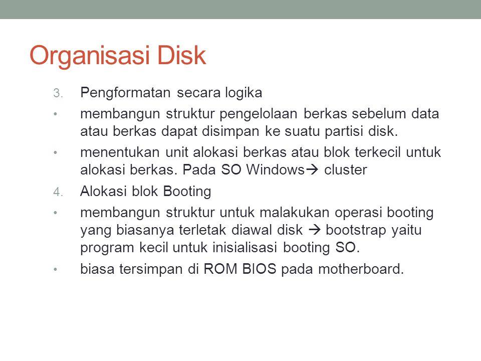 Organisasi Disk Pengformatan secara logika