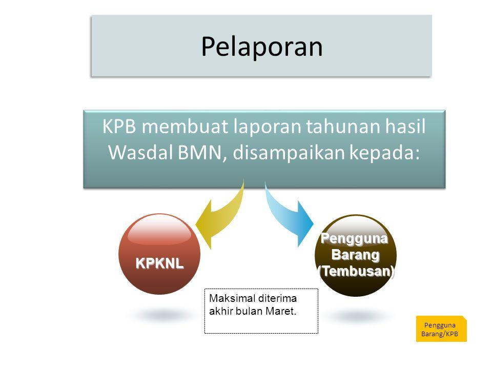 KPB membuat laporan tahunan hasil Wasdal BMN, disampaikan kepada: