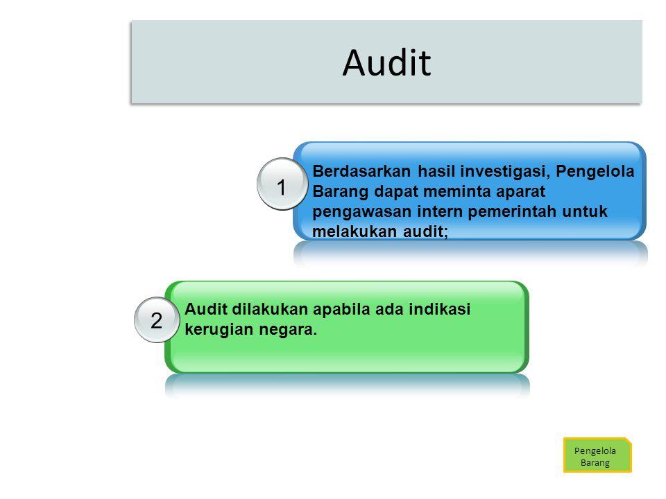 Audit 1. Berdasarkan hasil investigasi, Pengelola Barang dapat meminta aparat pengawasan intern pemerintah untuk melakukan audit;