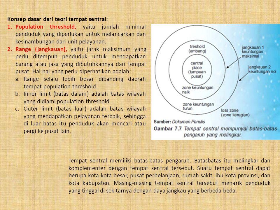 Konsep dasar dari teori tempat sentral: