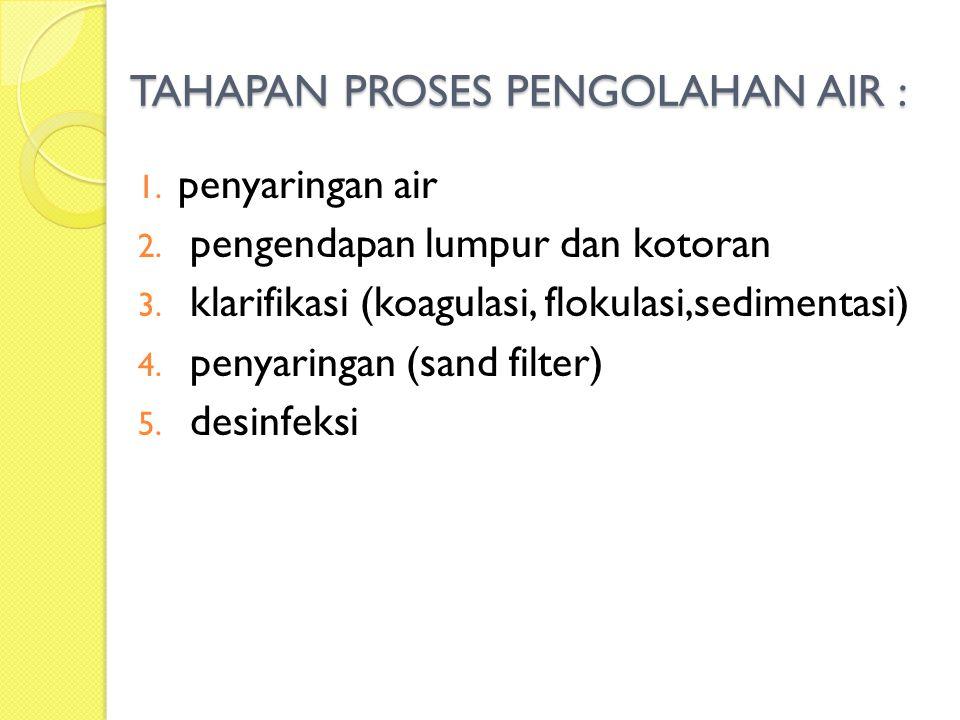 TAHAPAN PROSES PENGOLAHAN AIR :