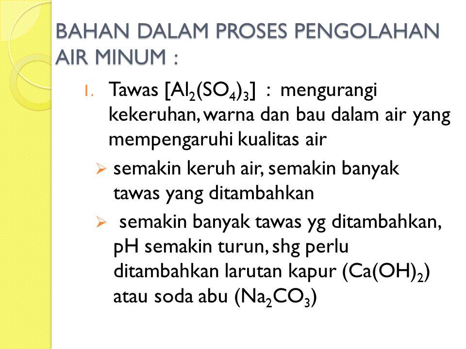 BAHAN DALAM PROSES PENGOLAHAN AIR MINUM :