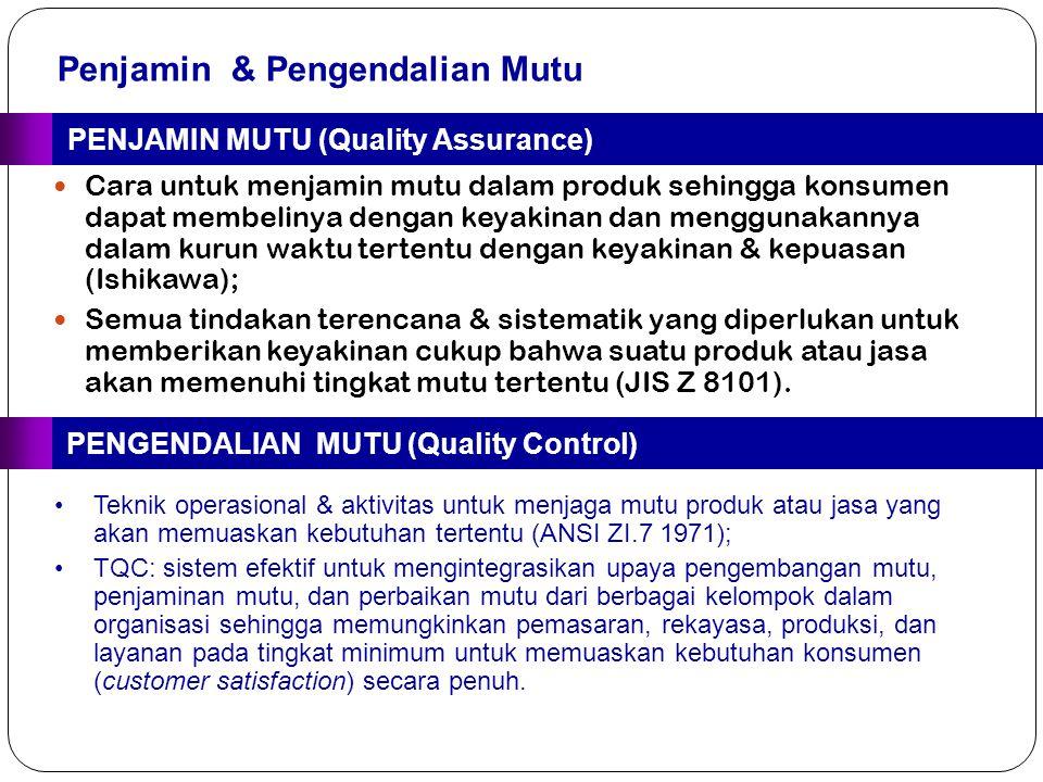 PENJAMIN MUTU (Quality Assurance)