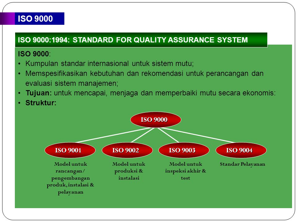 ISO 9000 ISO 9000:1994: STANDARD FOR QUALITY ASSURANCE SYSTEM