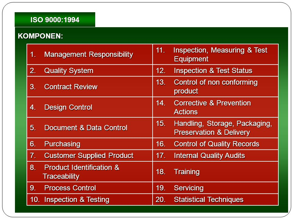 ISO 9000:1994 KOMPONEN: 1. Management Responsibility. 11. Inspection, Measuring & Test Equipment.