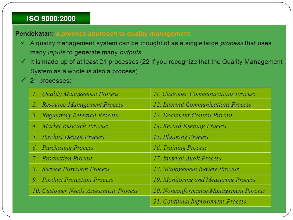 ISO 9000:2000 Pendekatan: a process approach to quality management.