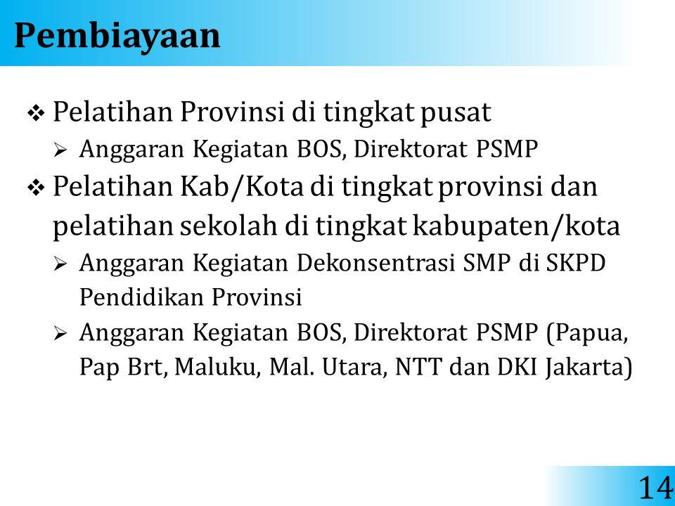 Pembiayaan Pelatihan Provinsi di tingkat pusat