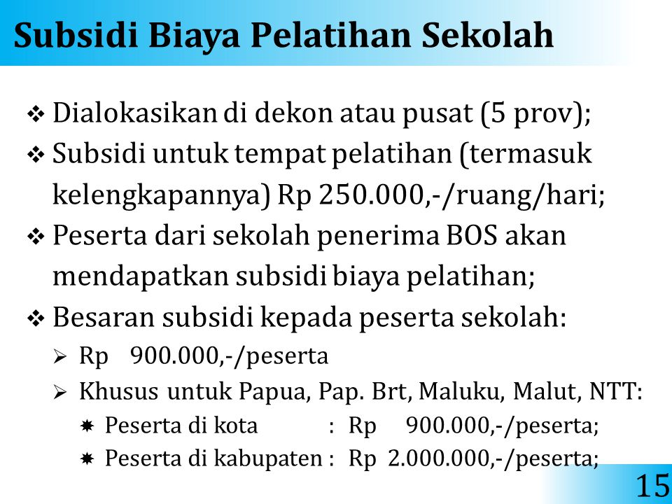 Subsidi Biaya Pelatihan Sekolah