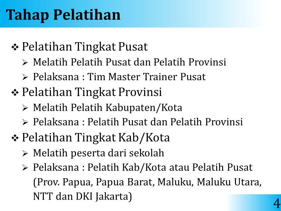 Tahap Pelatihan Pelatihan Tingkat Pusat Pelatihan Tingkat Provinsi
