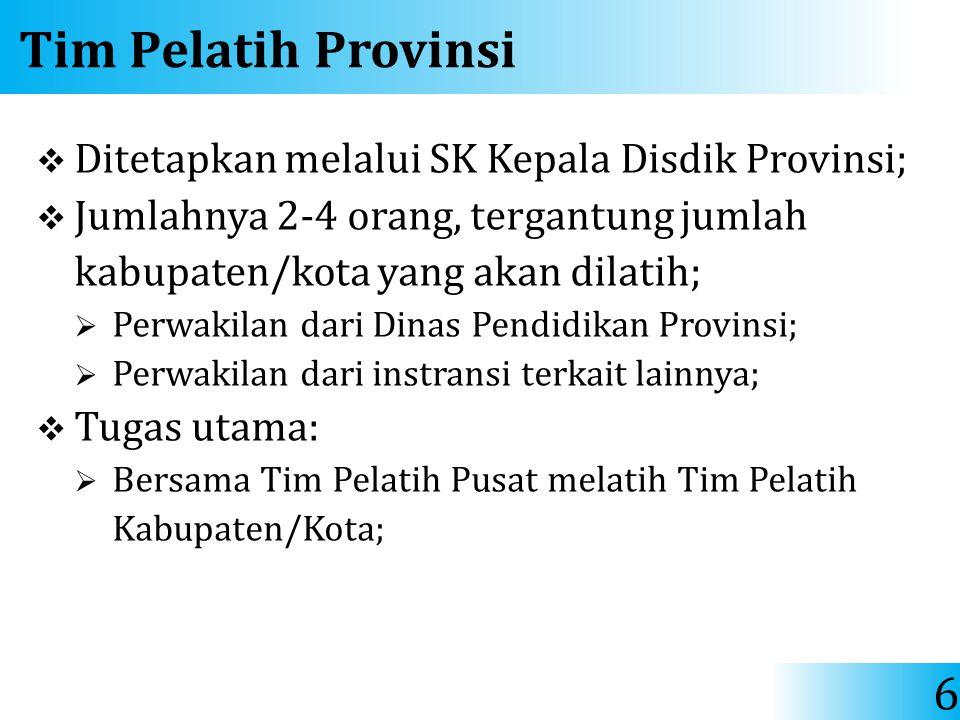 Tim Pelatih Provinsi Ditetapkan melalui SK Kepala Disdik Provinsi;