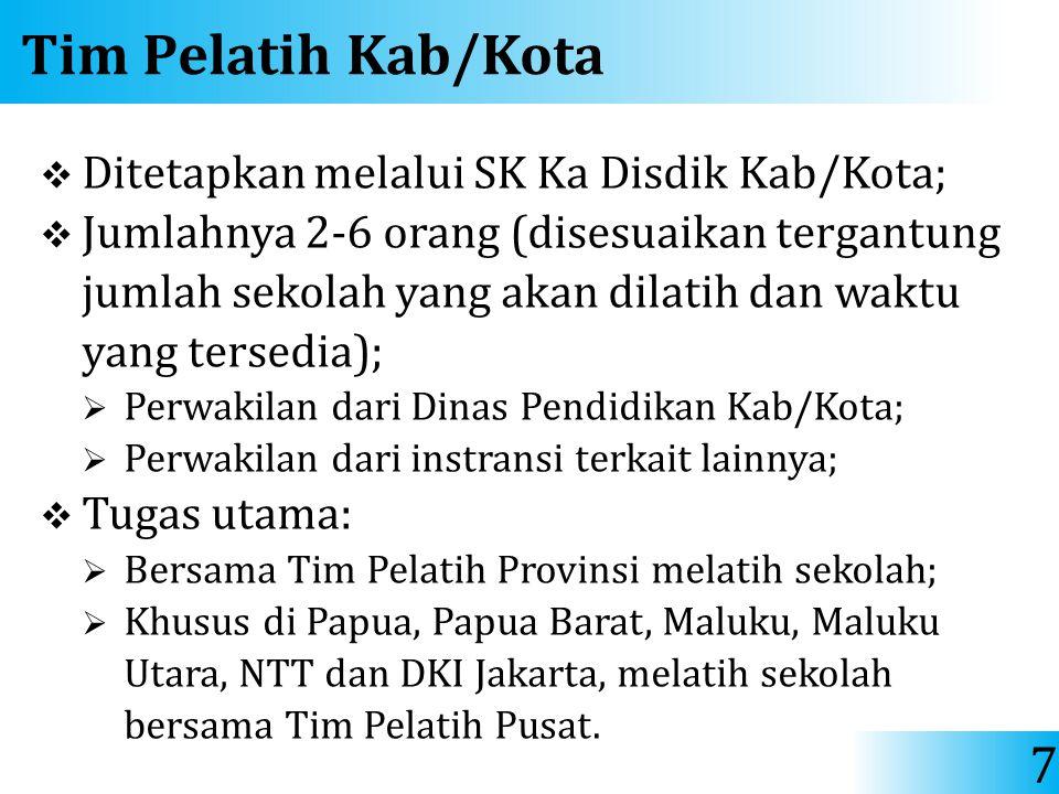 Tim Pelatih Kab/Kota Ditetapkan melalui SK Ka Disdik Kab/Kota;