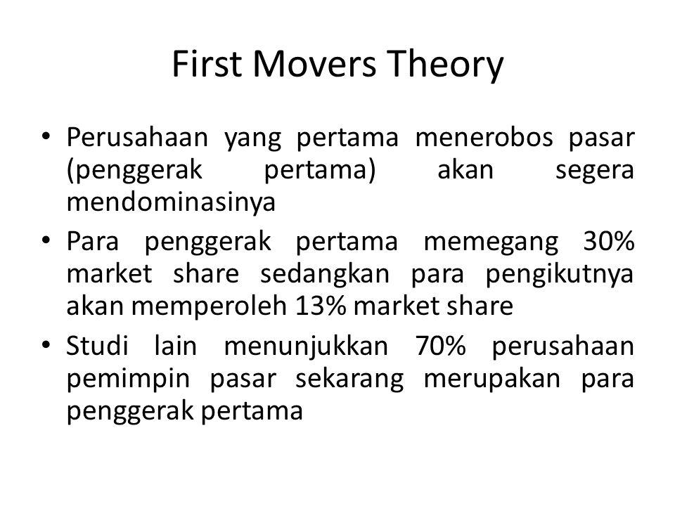 First Movers Theory Perusahaan yang pertama menerobos pasar (penggerak pertama) akan segera mendominasinya.