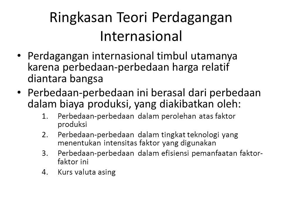 Ringkasan Teori Perdagangan Internasional