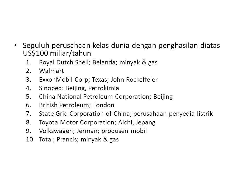 Sepuluh perusahaan kelas dunia dengan penghasilan diatas US$100 miliar/tahun