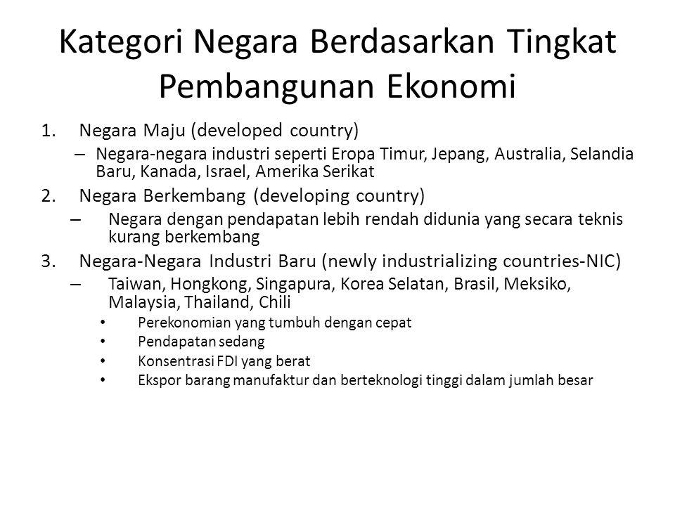 Kategori Negara Berdasarkan Tingkat Pembangunan Ekonomi