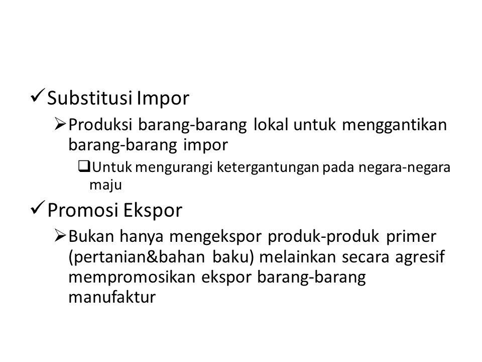 Substitusi Impor Promosi Ekspor