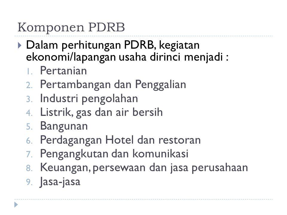 Komponen PDRB Dalam perhitungan PDRB, kegiatan ekonomi/lapangan usaha dirinci menjadi : Pertanian.