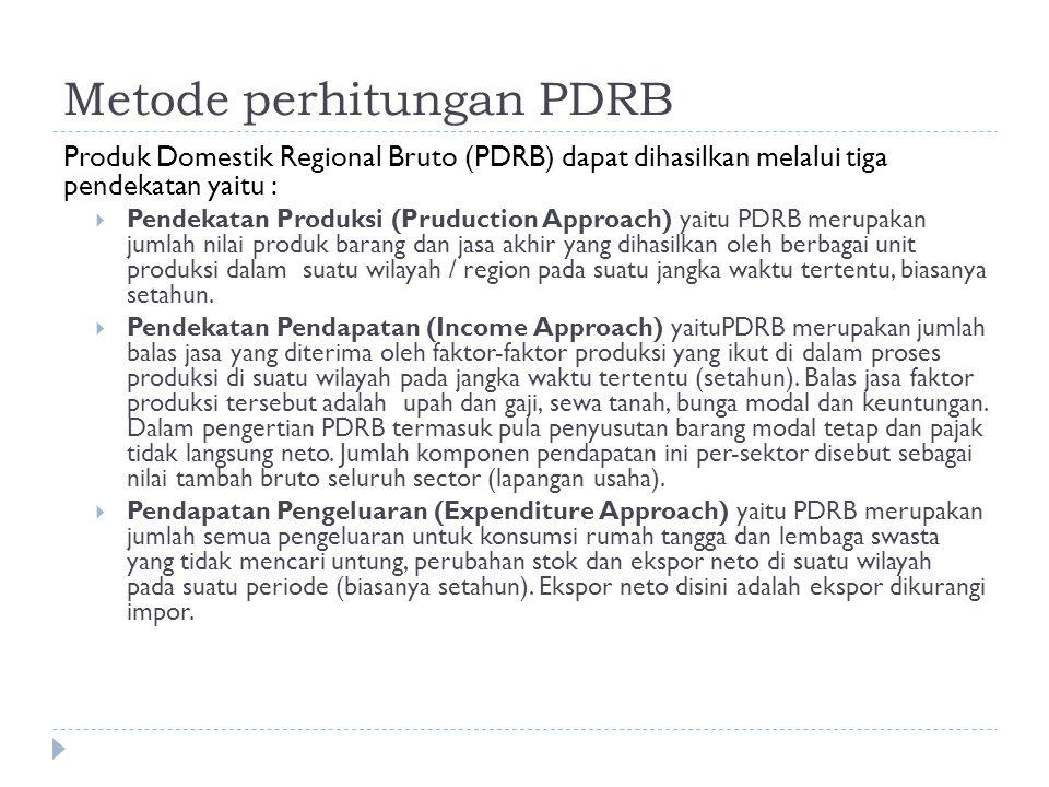 Metode perhitungan PDRB