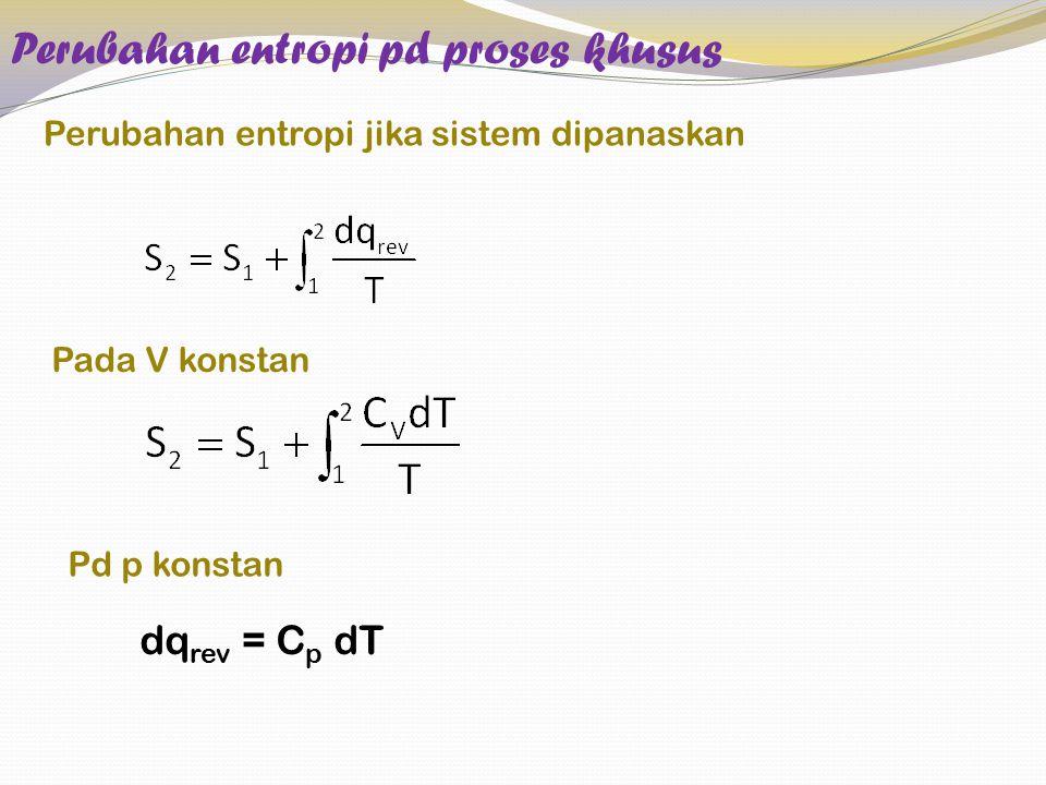 Perubahan entropi pd proses khusus