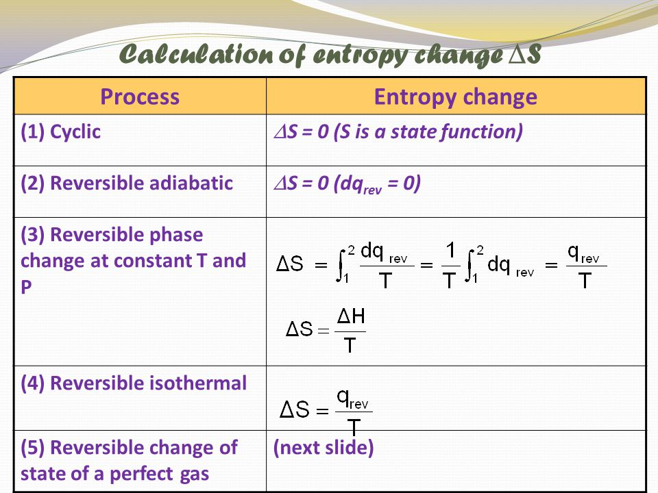 Calculation of entropy change S