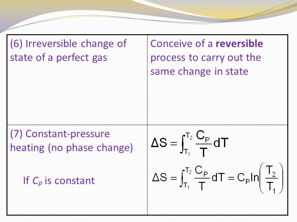 (6) Irreversible change of state of a perfect gas