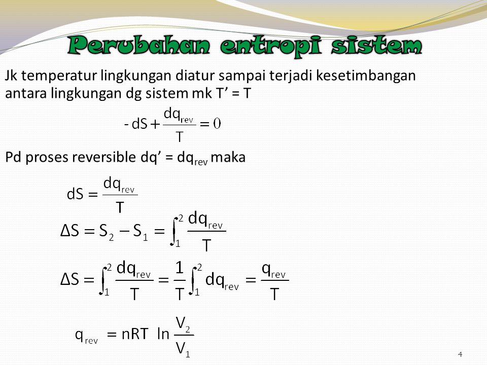 Perubahan entropi sistem