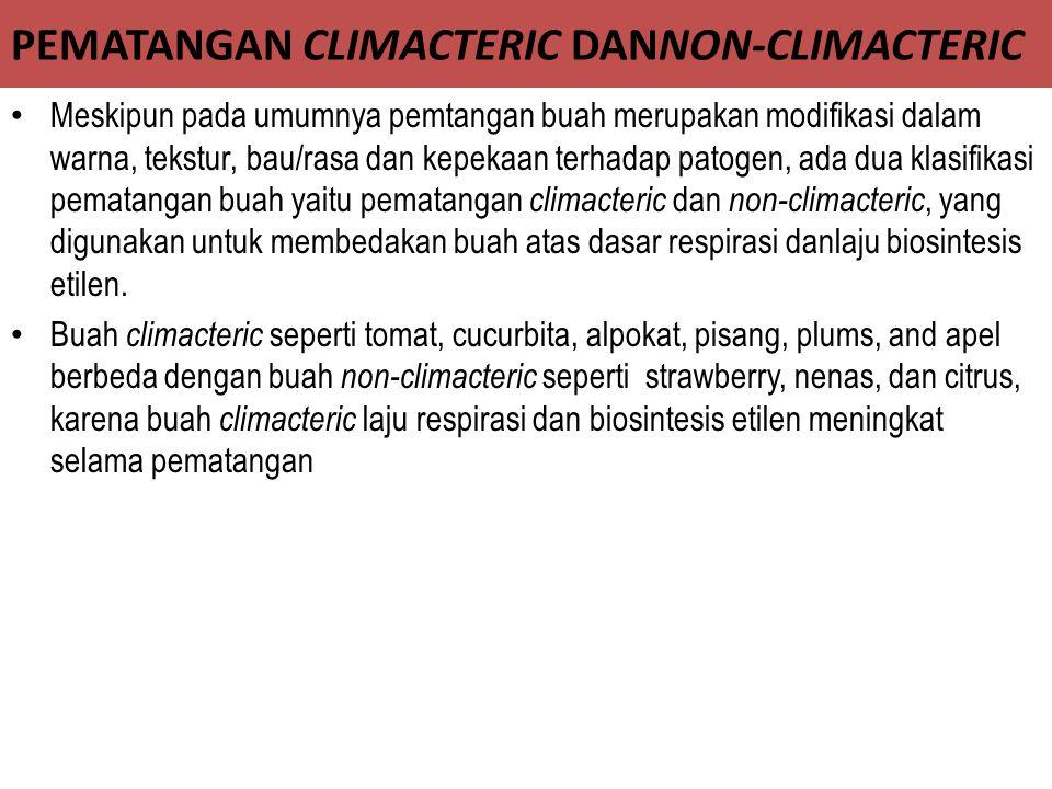 PEMATANGAN CLIMACTERIC DANNON-CLIMACTERIC